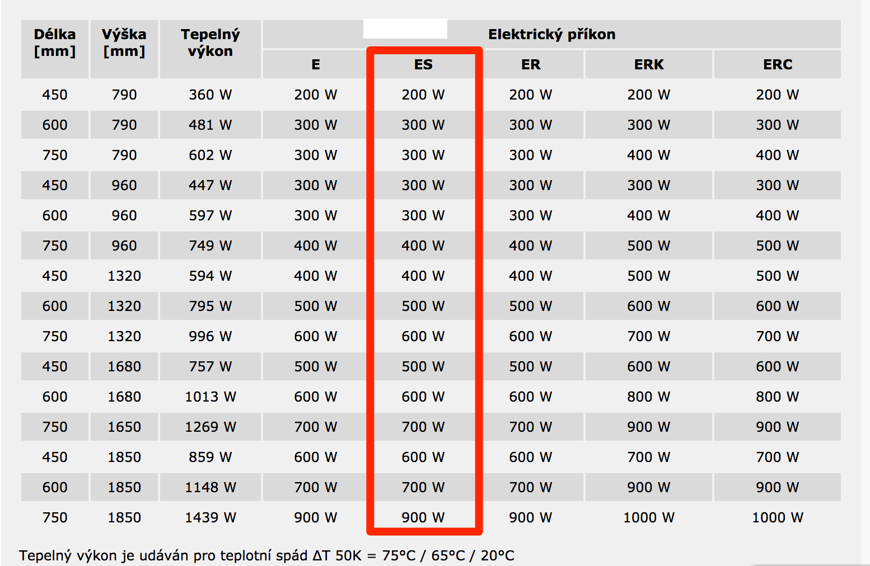 tabulka-BKES